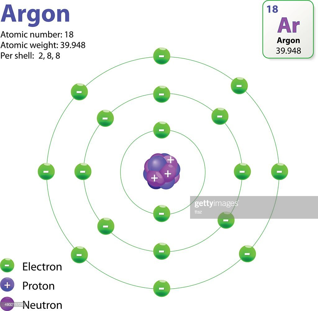 A diagram of argon residential electrical symbols atom argon vector art thinkstock rh thinkstockphotos co uk argon element argon phase diagram ccuart Image collections
